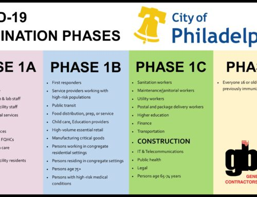 City of Philadelphia COVID-19 Vaccine Distribution Update